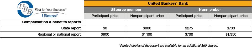 UBB pricing