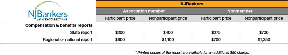 NJBA pricing