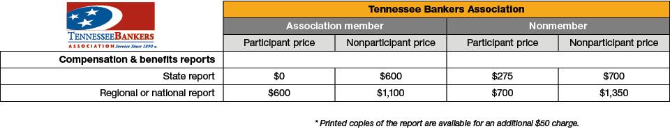 TNBA pricing