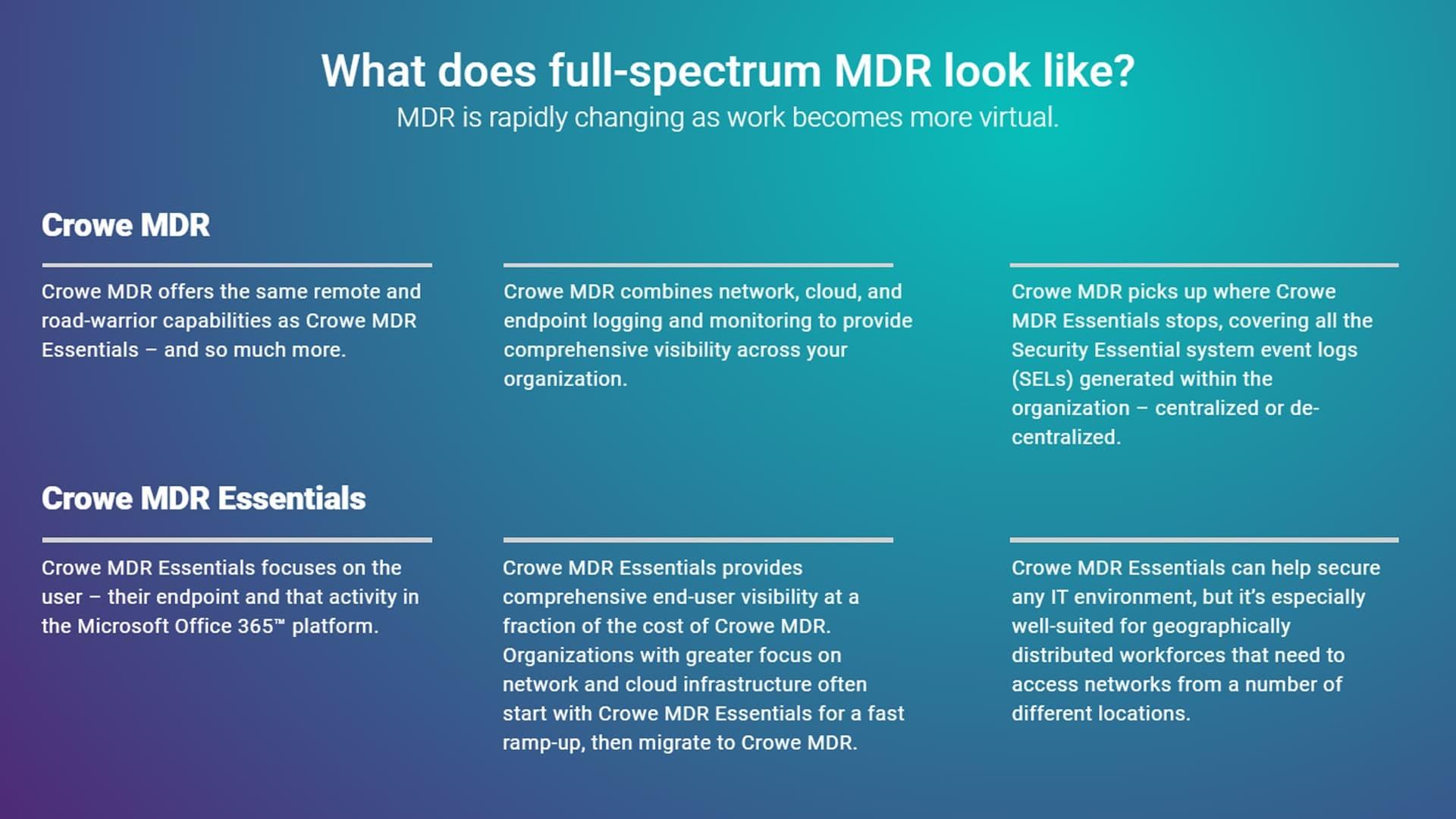 Crowe MDR and Crowe MDR Essentials