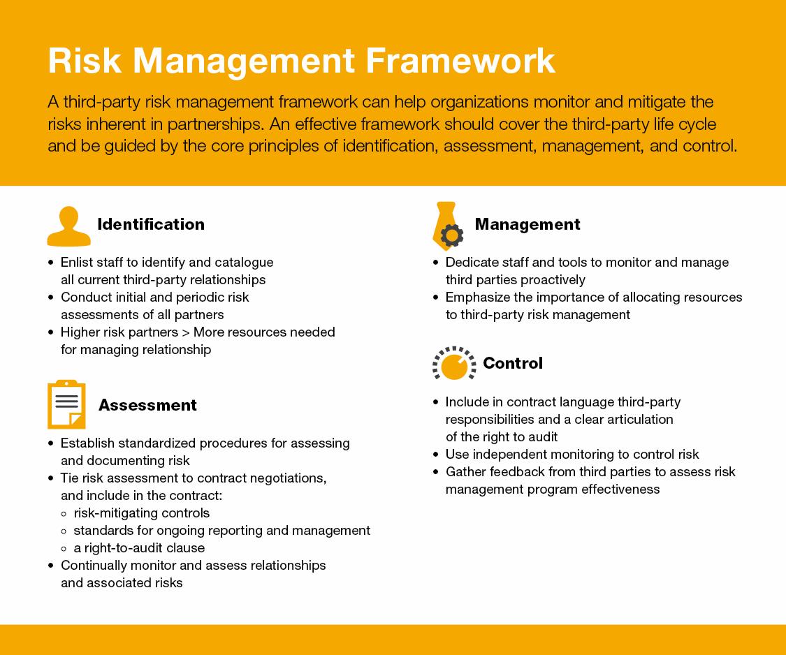 FS-18600-009A_Bank FIntech Partnerships Checklist_2