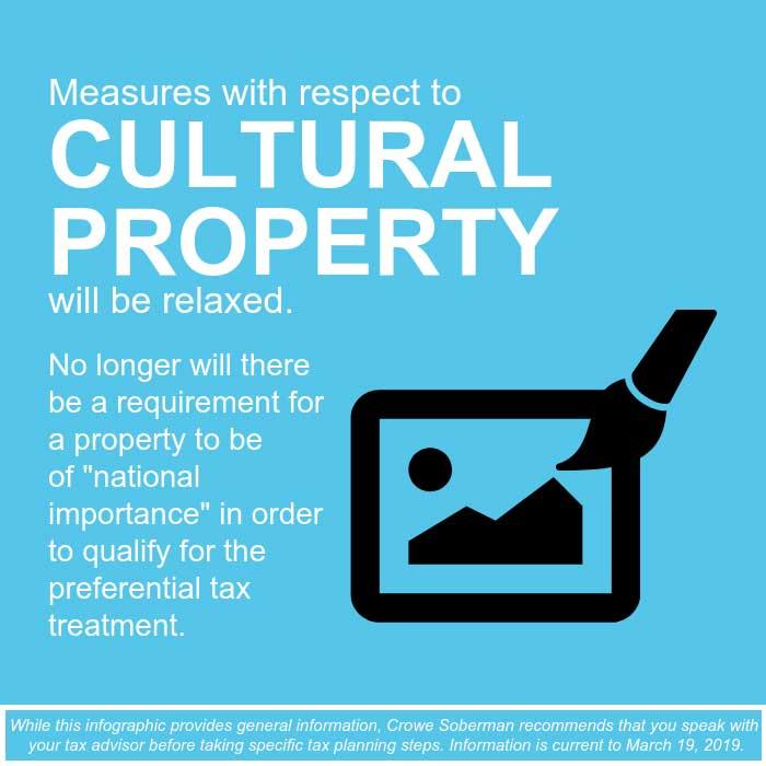 Cultural Property