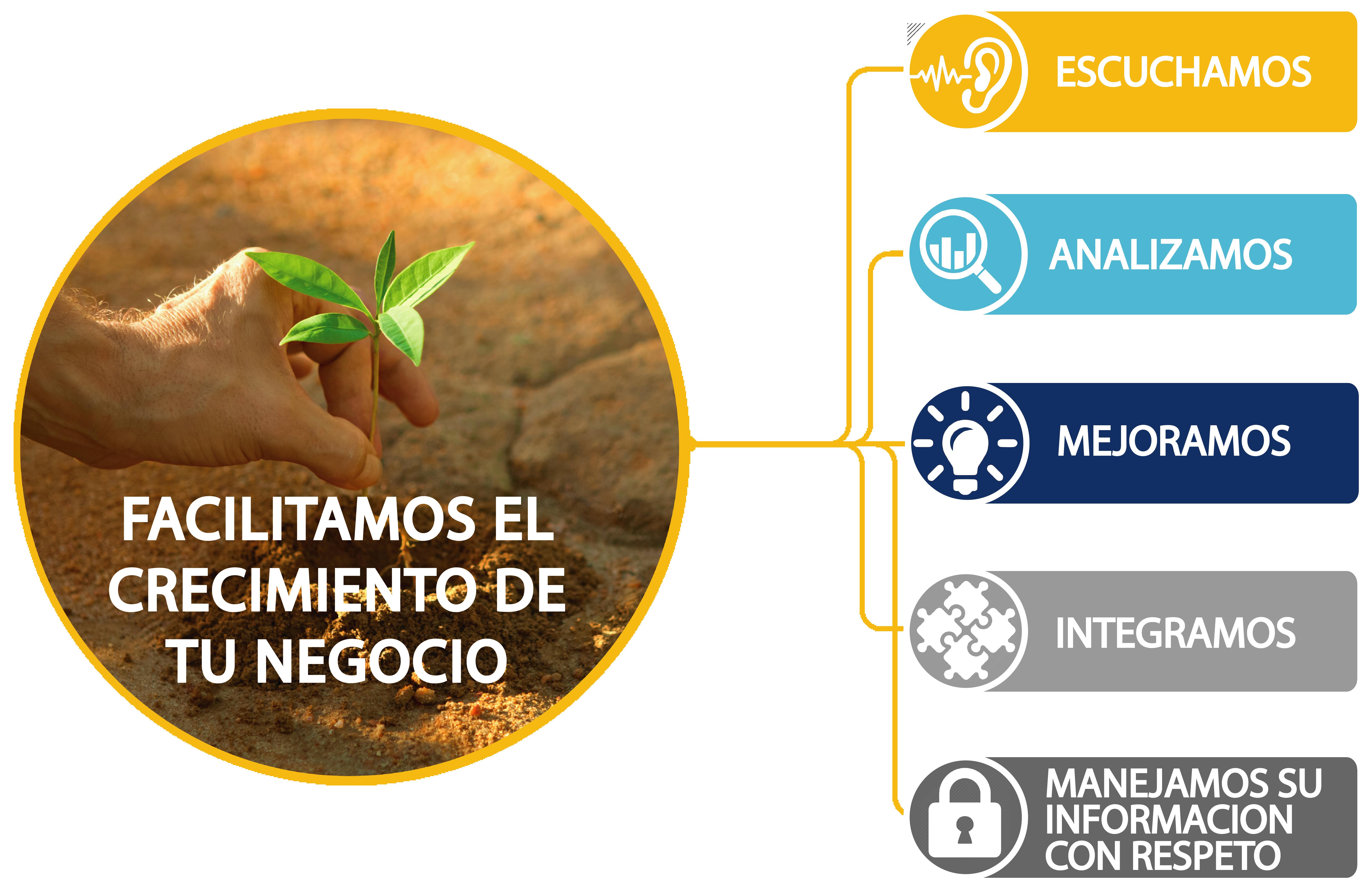 HCA_Nuestro_Servicio