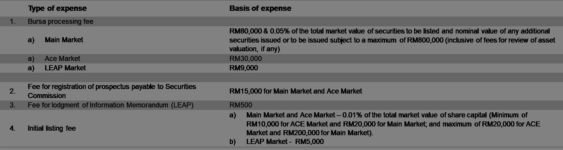 IPO_expense1