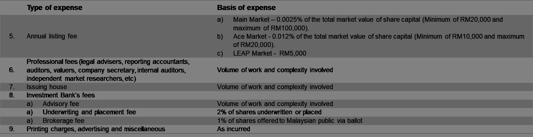 IPO Expenses2