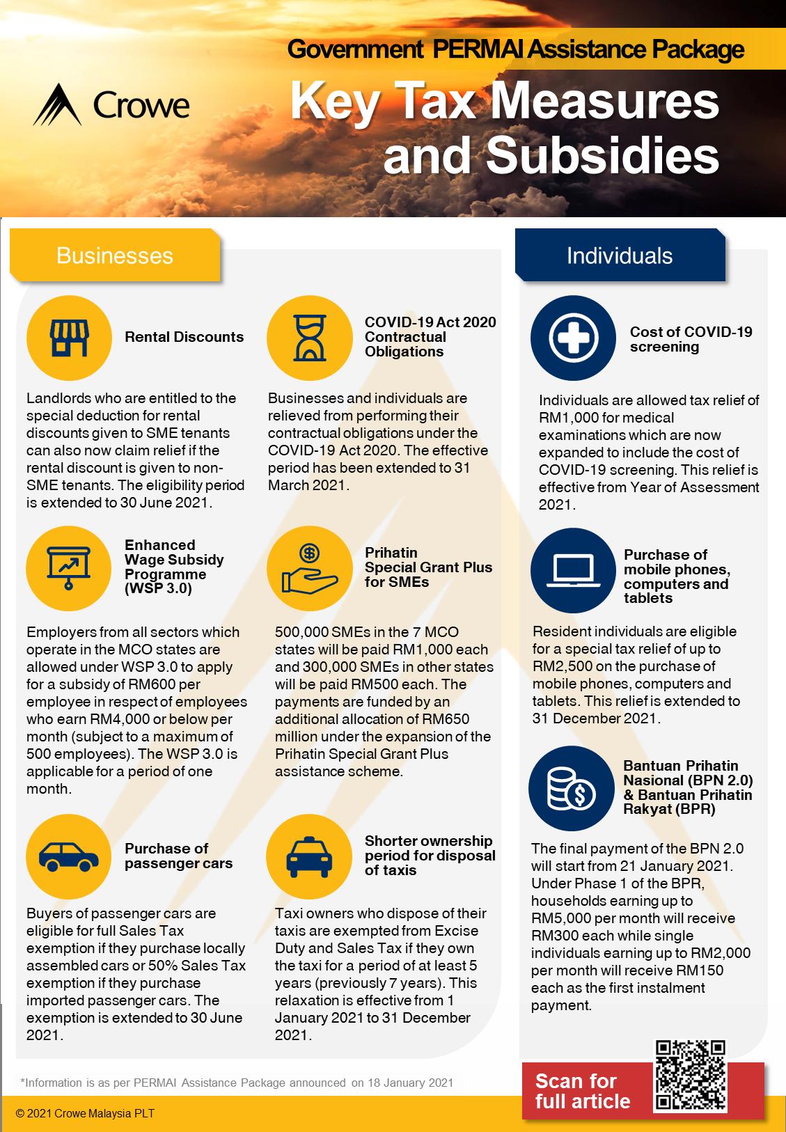 PERMAI 2021 Tax Measure & Subsidies Infographic